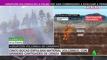 Así avisa un volcán de su erupción: Isabel Zubiaurre explica las 'pistas' que avisaron a La Palma de su peligro