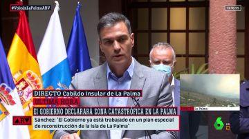 Sánchez Puigdemont