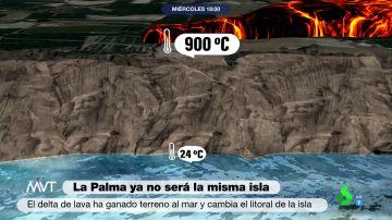 Te explicamos con realidad aumentada cómo fue el camino que siguió la lava hasta llegar al mar