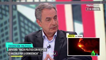 Zapatero Gobierno de coalición