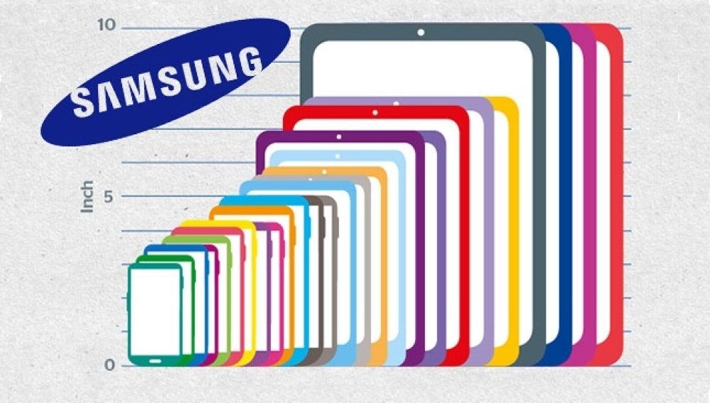 Escala de tamaños de Samsung