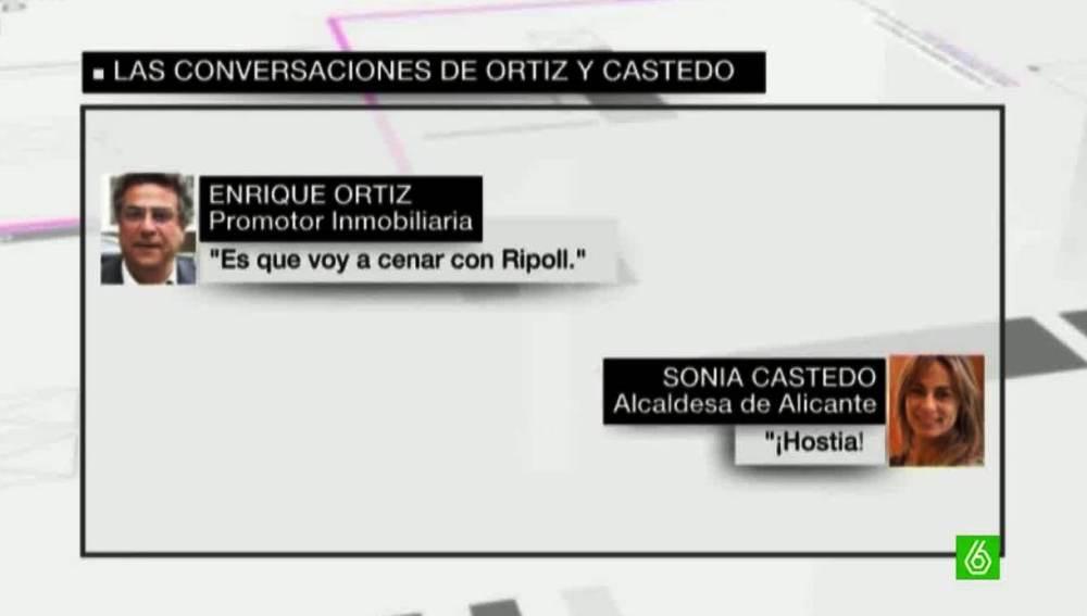 Conversaciones Sonia Castedo y Ortiz