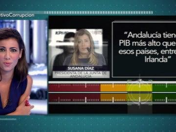 Prueba de Verificación Susana Díaz