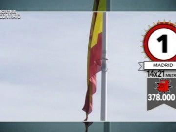 El precio de las banderas