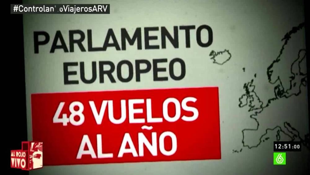 Viajes pagados por el Europarlamento