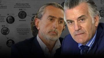 Francisco Correa y Luis Bárcenas