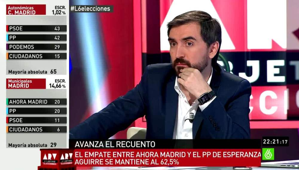 Ignacio Escolar en laSexta