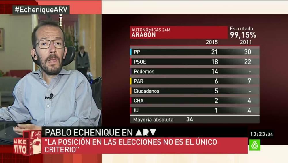 """Pablo Echenique: """"Es difícil que sin un Gobierno de Podemos pueda haber un cambio real"""""""
