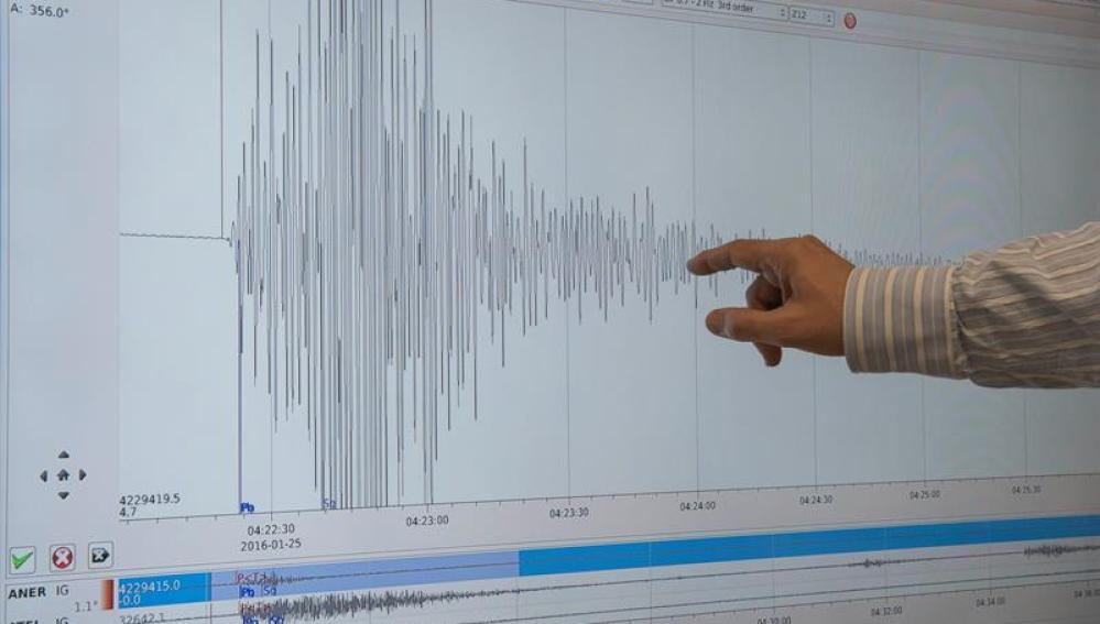 Gráfica de un terremoto