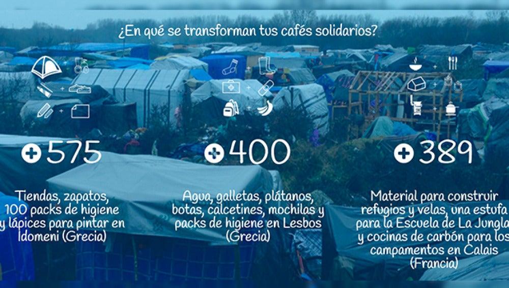 Un café solidario para refugiados