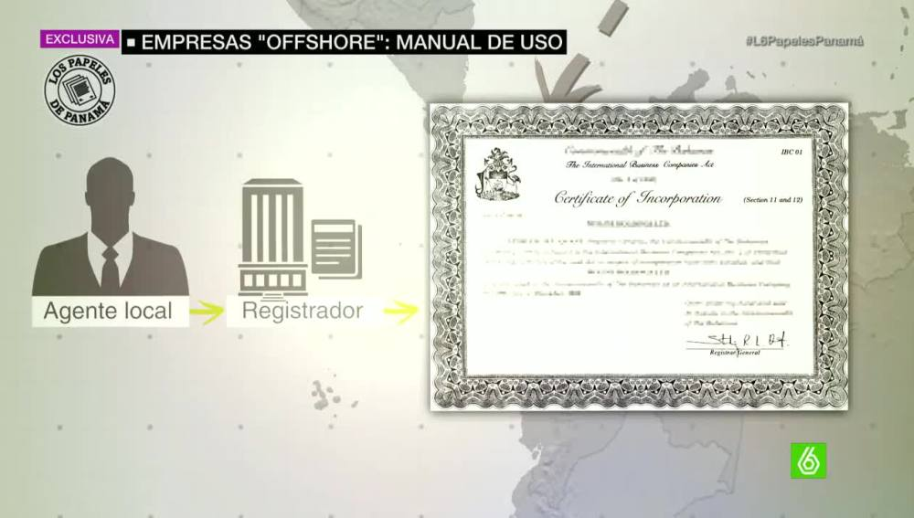 Manual de uso offshore