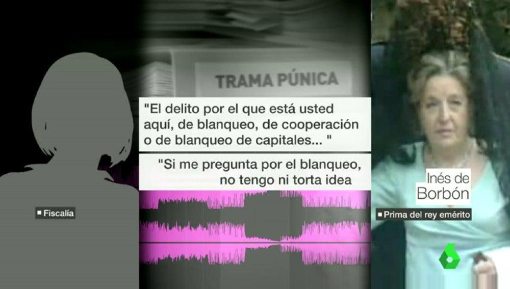 Frame 88.301324 de: INES DE BORBON NI TORTA IDEA