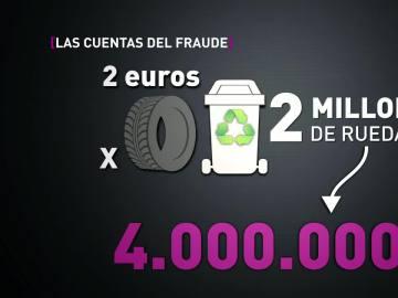 El fraude de la gestión de basuras