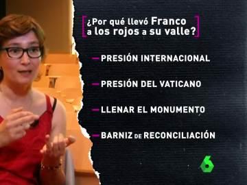 Queralt Solé, profesora de Historia Contemporánea en la Universidad de Barcelona