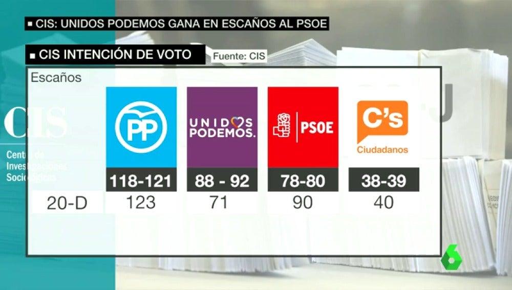 Frame 13.975339 de: EL CIS