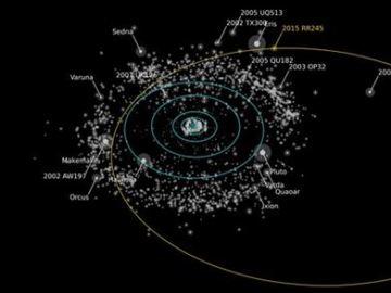 El planeta completa su órbita en 700 años