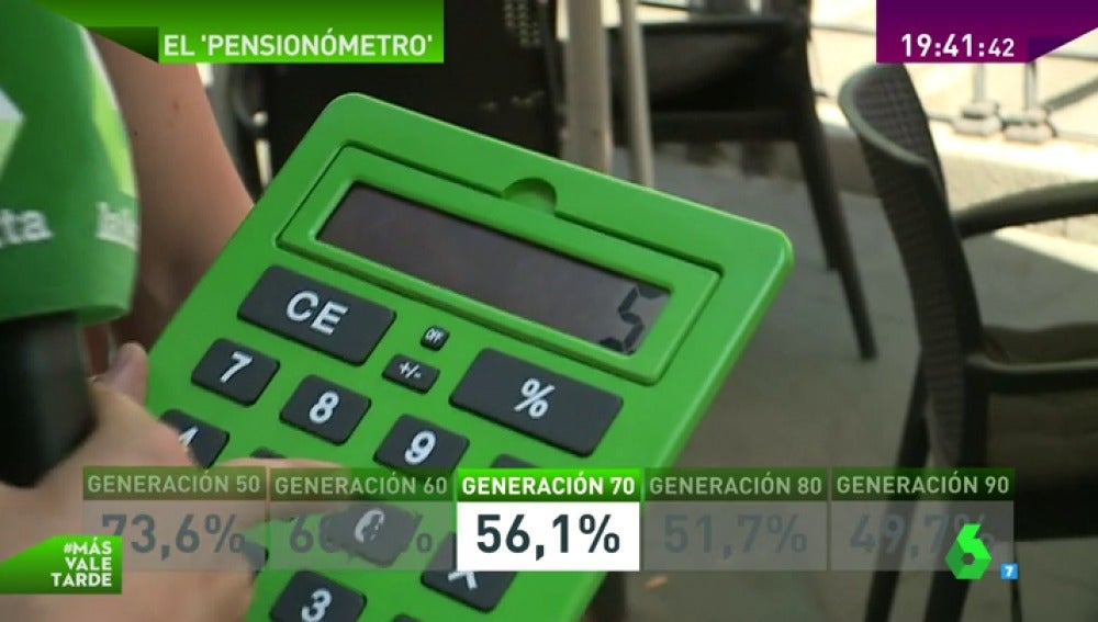 Frame 102.258684 de: pensiones