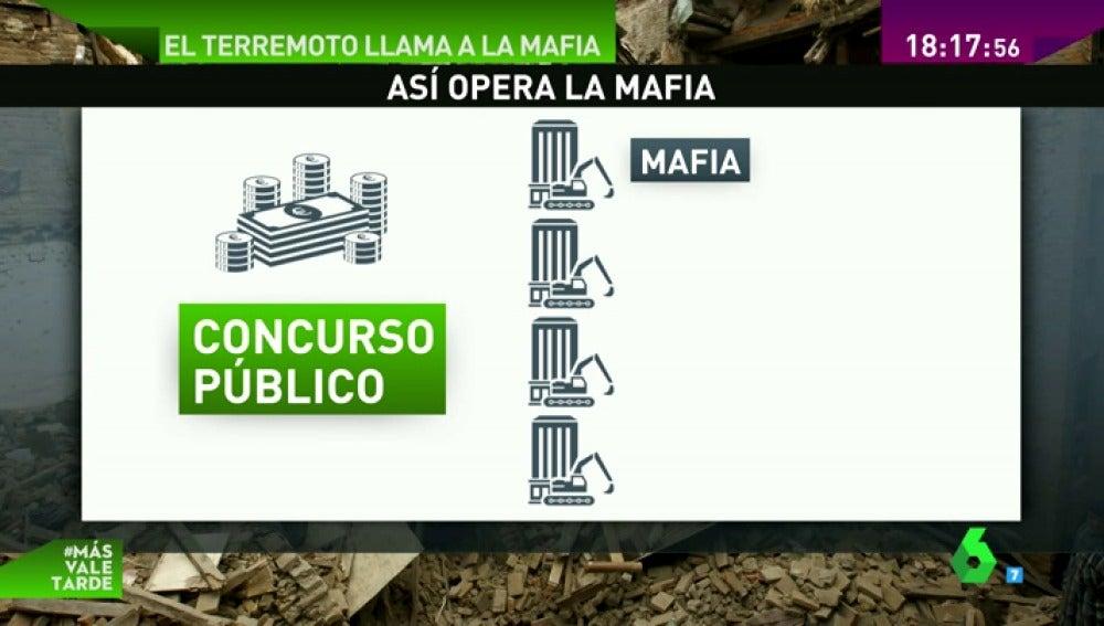 Frame 43.860042 de: mafia