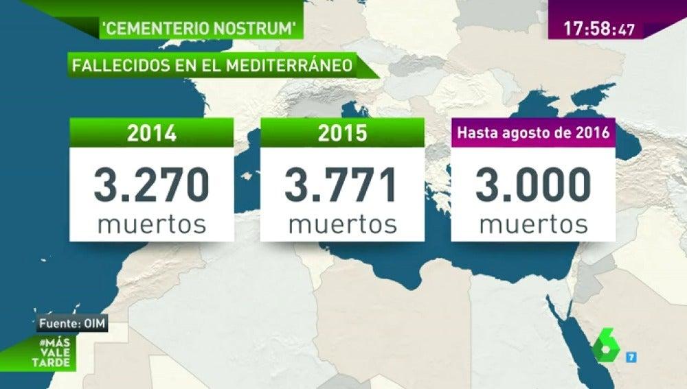 Frame 25.399606 de: mediterraneo