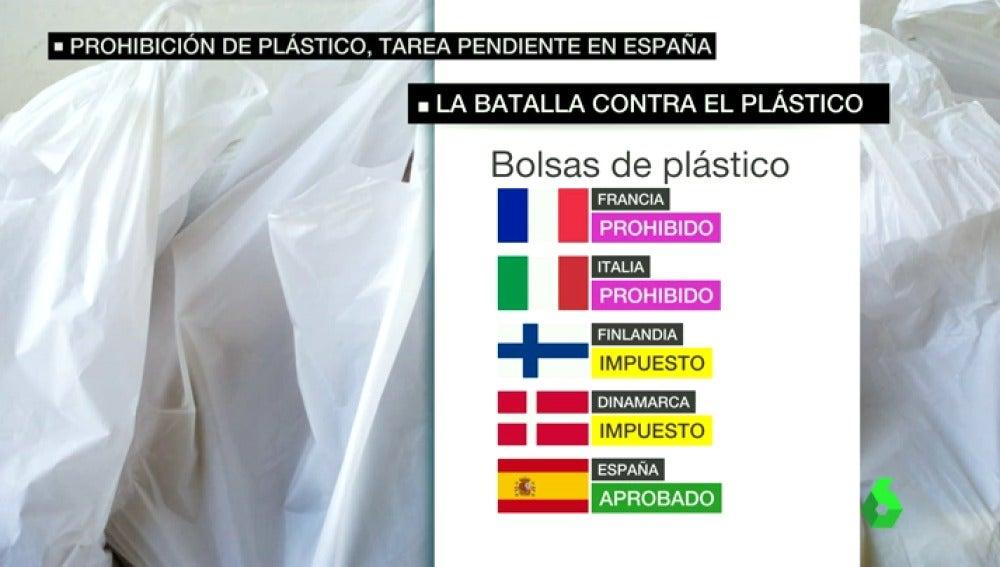 Frame 35.602195 de: España se atrasa en la lucha contra el plásico, se consumen 133 bolsas de plástico por persona frente a los cuatro de Dinamarca