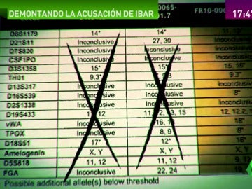 Frame 53.362758 de: Expertos en biología desmontan la enésima estrategia de la Fiscalía contra el español Pablo Ibar