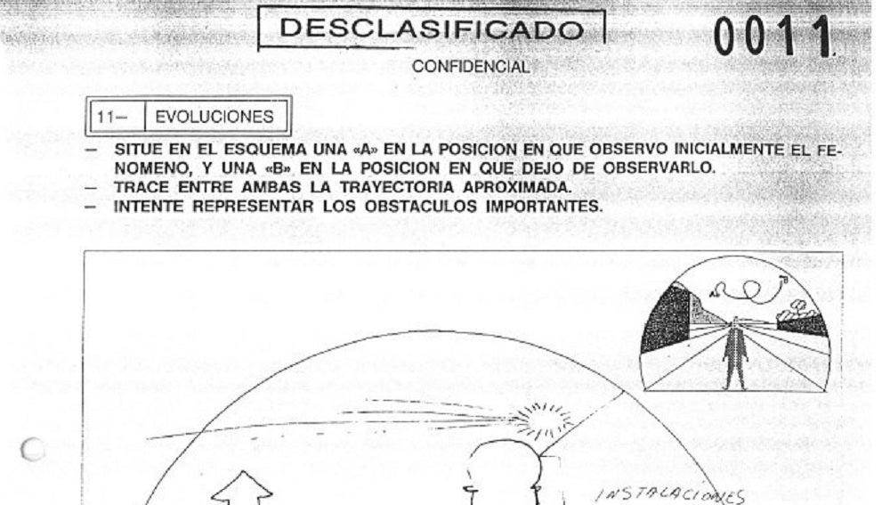 Documento publicado por el Ministerio de Defensa