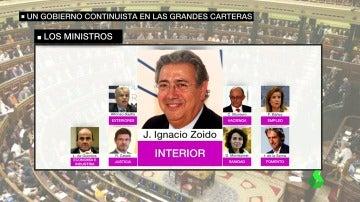 Frame 59.41673 de: Cospedal entra en el Gobierno, De Guindos suma Industria y Méndez de Vigo le quita la Portavocía a Sáenz de Santamaría en un Gobierno que pasa de 15 a 13 carteras