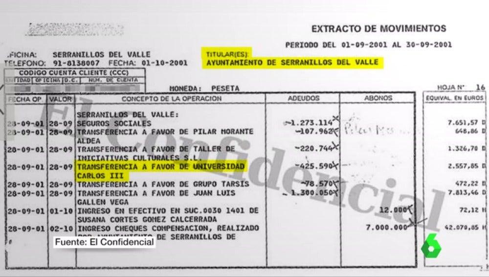 Frame 25.563584 de: El exalcalde de Serranillos del Valle pagó a su hija un Máster de 11.000 euros con dinero público
