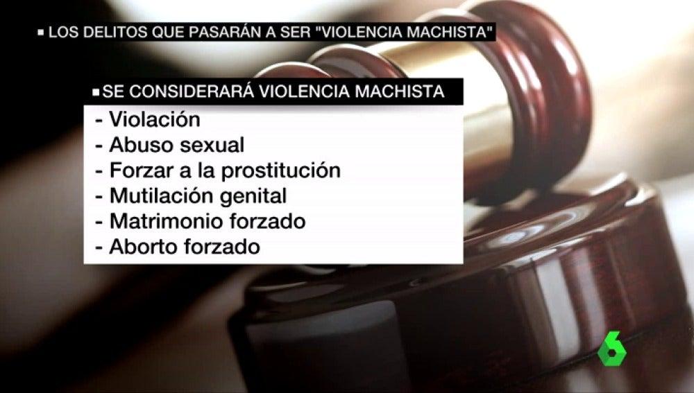Frame 16.360304 de: violencia machista