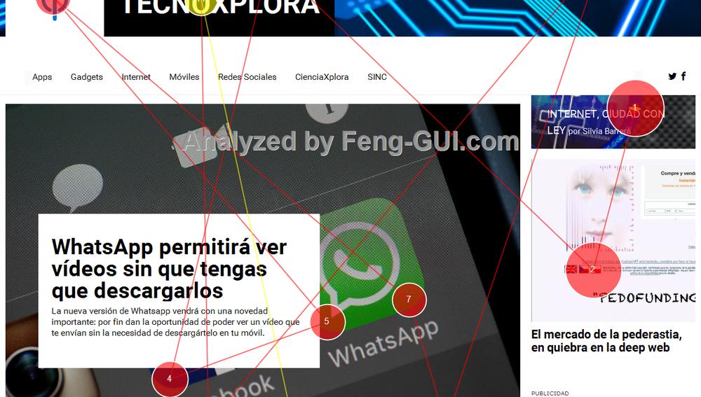 Análisis de publicidad Tecnoxplora