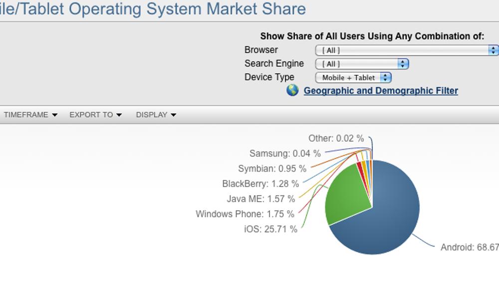 Linux en smartphones