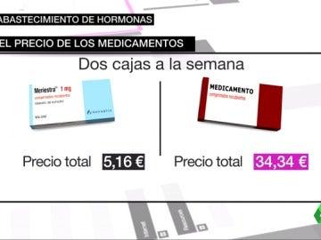 Frame 83.097636 de: HORMONAS