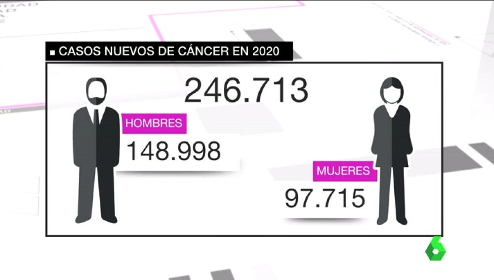 Frame 17.568068 de: CANCER TERAPIAS