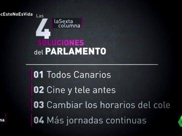Frame 7.848742 de: Ser todos canarios, tele antes, cambiar horarios del cole y jornadas continuas y flexibles, soluciones del Parlamento