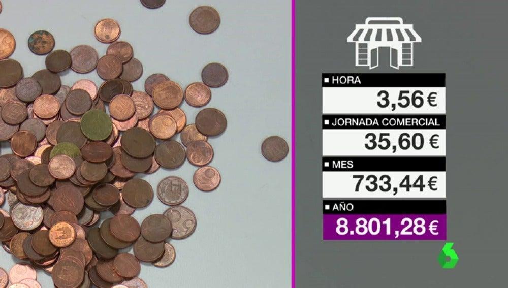 Frame 36.452625 de: 'Redondando', la iniciativa que permite donar los céntimos que sobran en las facturas para proyectos sociales