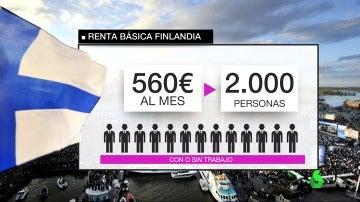 Frame 26.252292 de: FINLANDIA RENTA BÁSICA