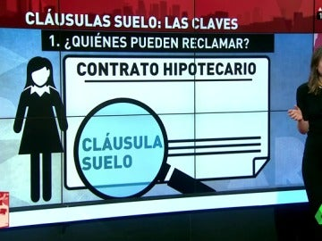 Frame 18.405389 de: CLÁUSULAS SUELO