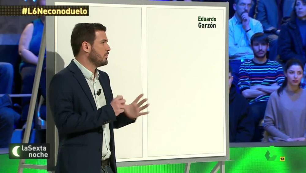 El economista Eduardo Garzón, en laSexta Noche