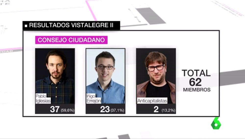 Frame 33.670432 de: ANALISIS DE RESULTADOS