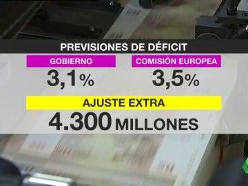 Frame 17.461111 de: deficit
