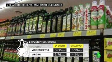 Frame 17.47461 de: El aceite de oliva alcanza el precio más alto en una década y los virgen extra rozan los seis euros por botella