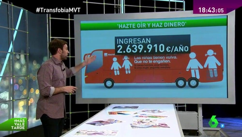 Frame 13.544039 de: Hazte Oír y sus cuentas: los 7.000 socios pagan una cuota anual que pueden desgravar a Hacienda