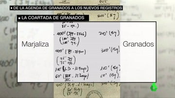 Frame 29.152777 de: agenda granados