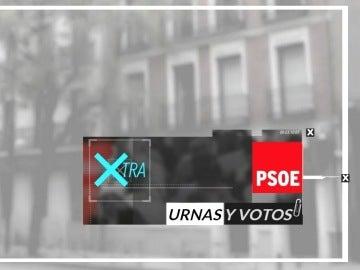 Objetivo XTRa