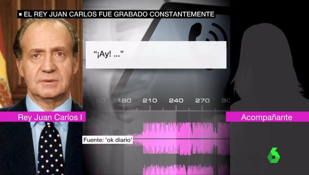 Conversación del rey Juan Carlos