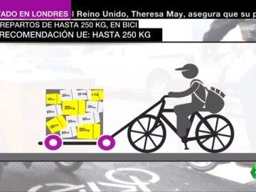 Frame 36.204041 de: reparto bici