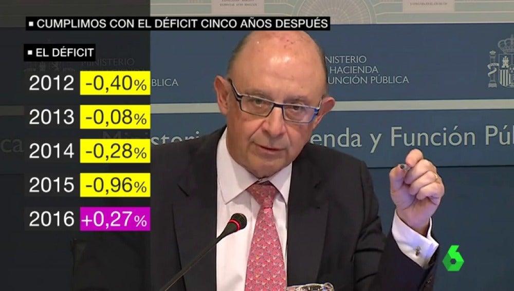 Frame 43.885714 de: deficit