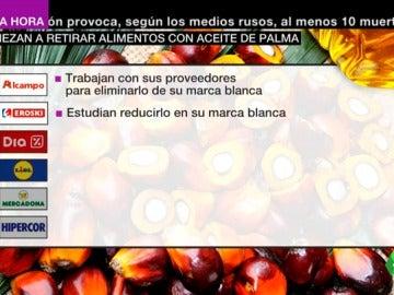 Frame 28.424314 de: aceite palma