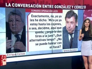 Conversación de González y Cerezo