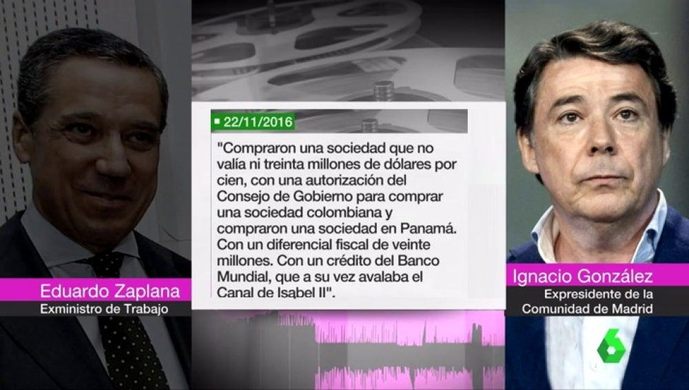 Conversación Zaplana - Ignacio González